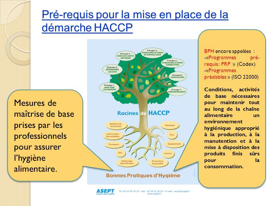 Pré-requis pour la mise en place de la démarche HACCP