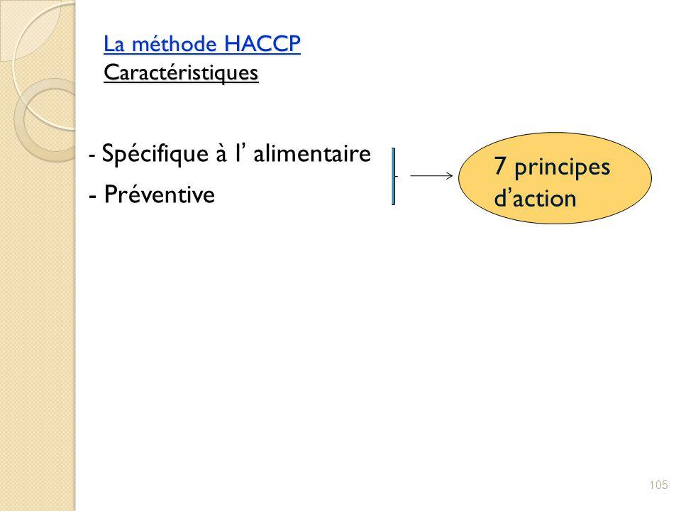 La méthode HACCP Caractéristiques