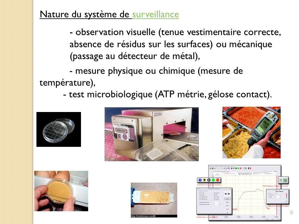 Nature du système de surveillance