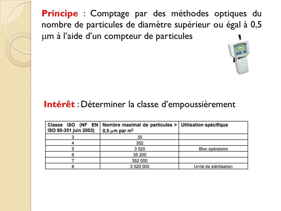 Principe : Comptage par des méthodes optiques du nombre de particules de diamètre supérieur ou égal à 0,5 mm à l'aide d'un compteur de particules