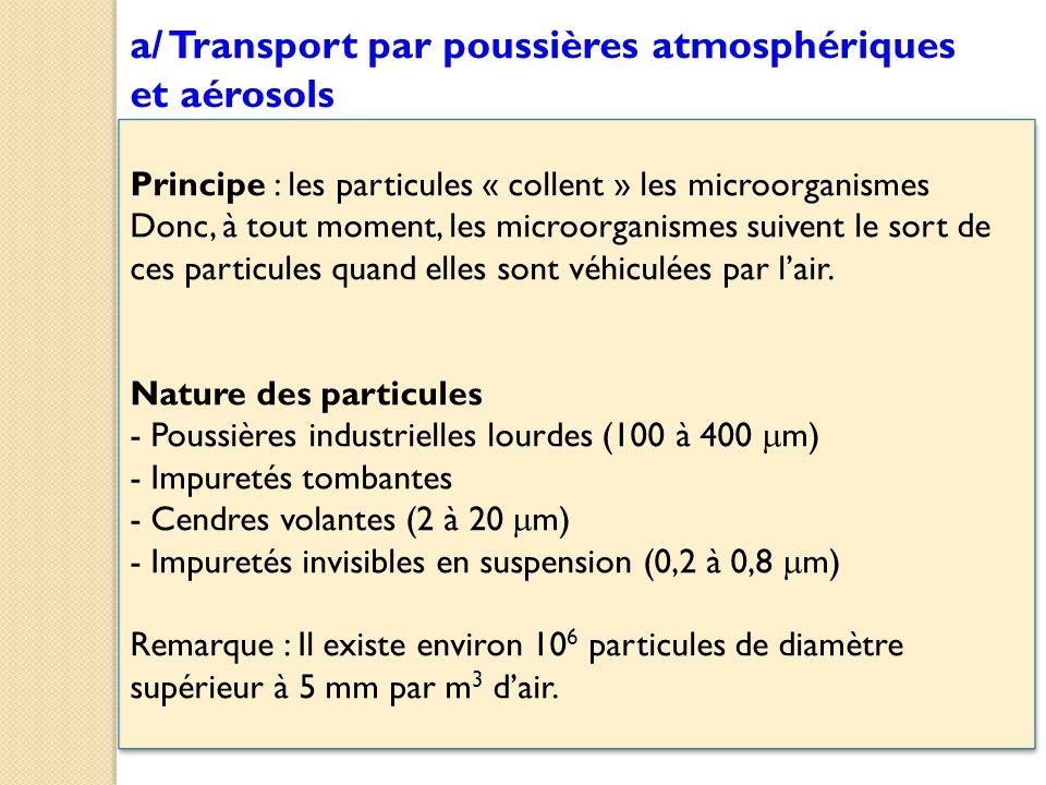 a/ Transport par poussières atmosphériques et aérosols