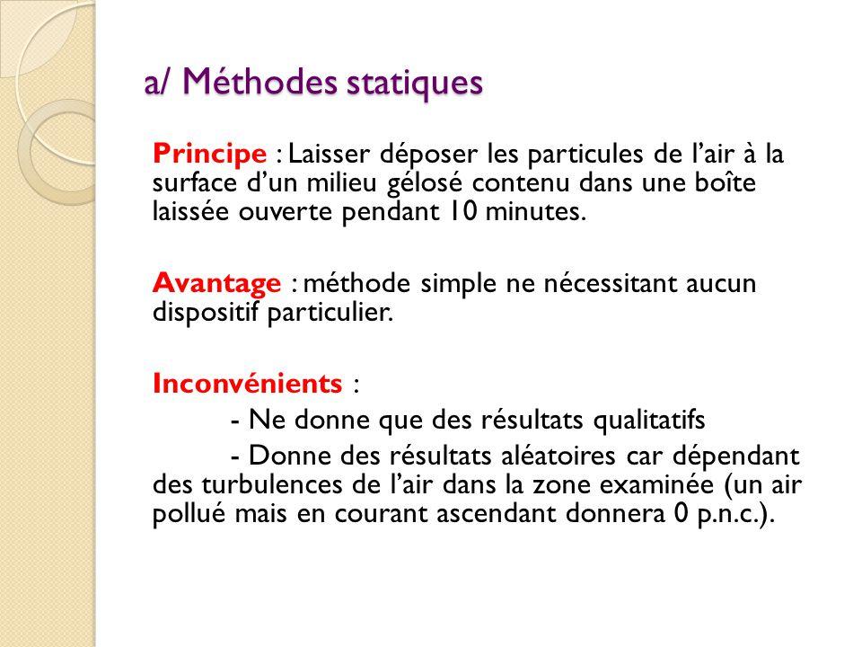 a/ Méthodes statiques