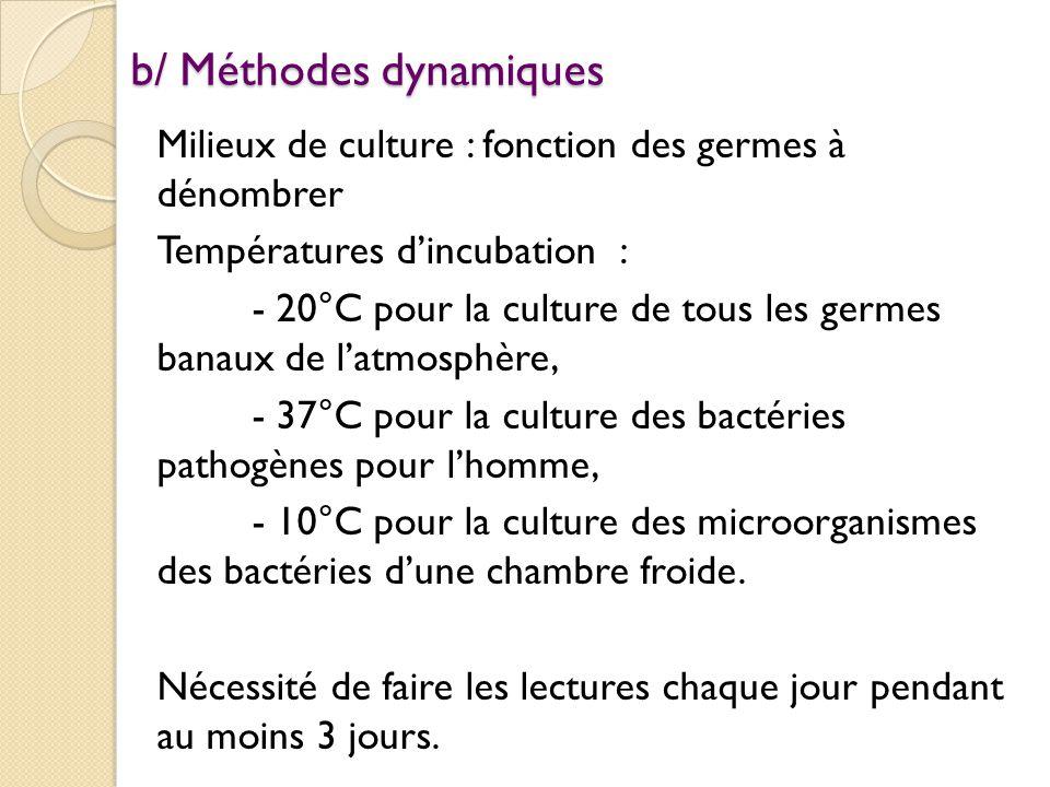 b/ Méthodes dynamiques