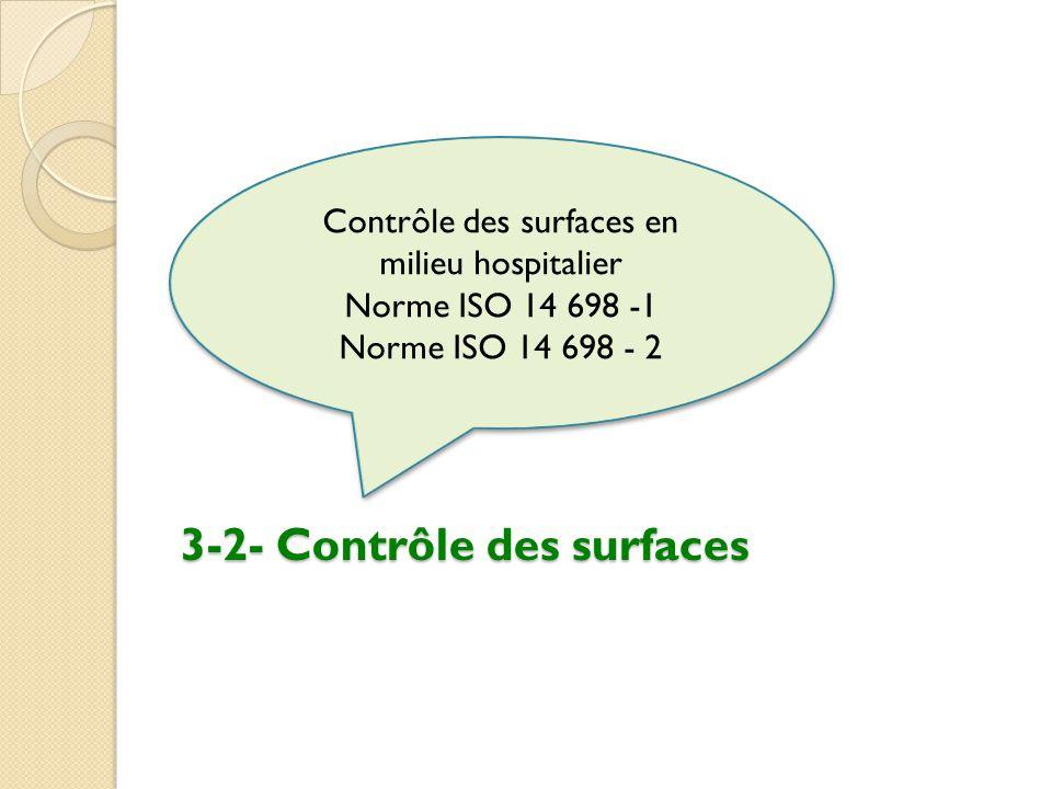 3-2- Contrôle des surfaces