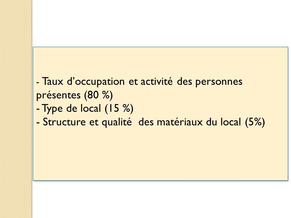 - Structure et qualité des matériaux du local (5%)