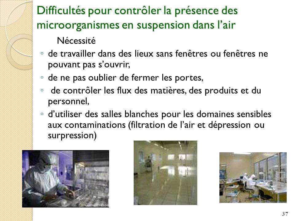 Difficultés pour contrôler la présence des microorganismes en suspension dans l'air
