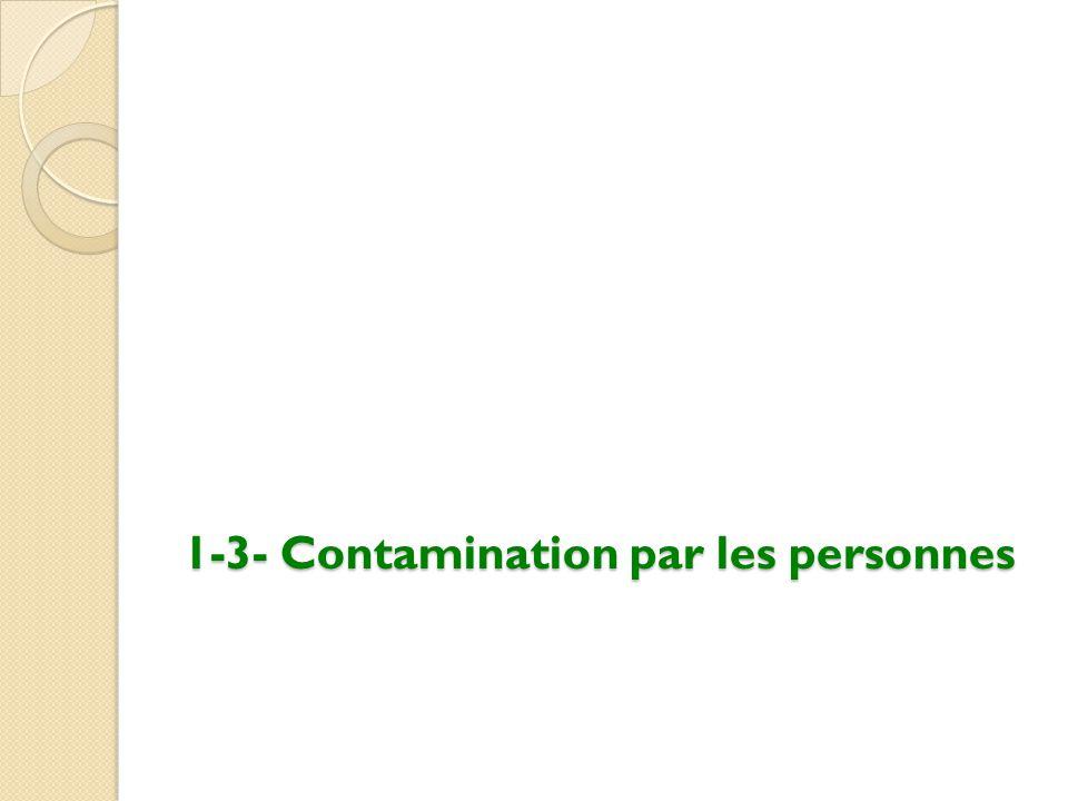 1-3- Contamination par les personnes