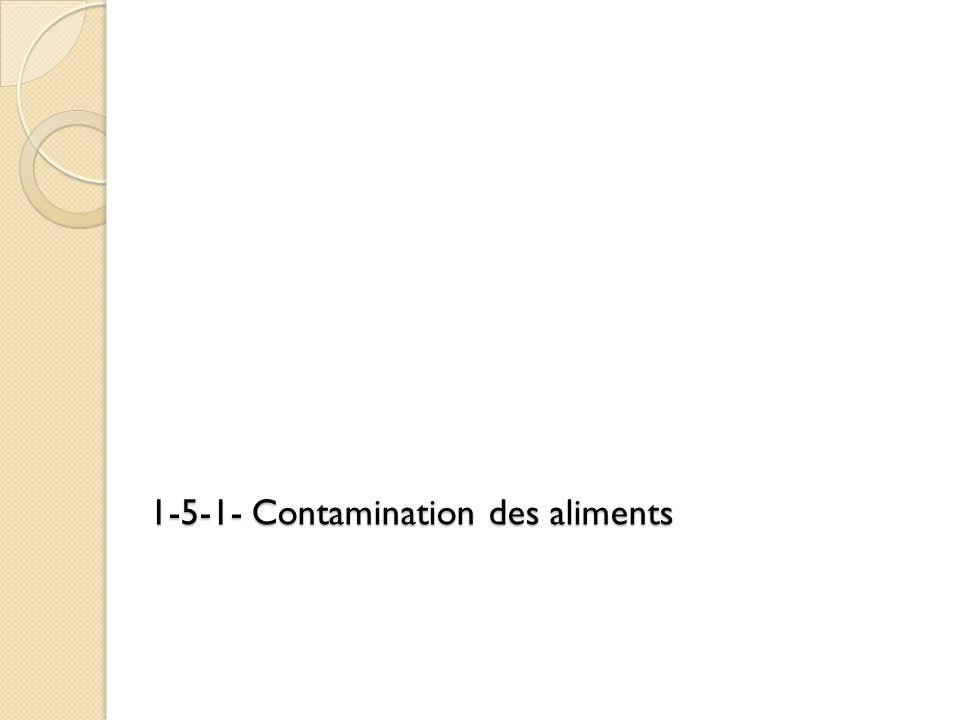 1-5-1- Contamination des aliments