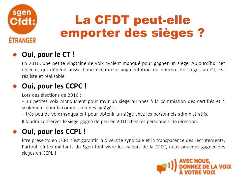 La CFDT peut-elle emporter des sièges