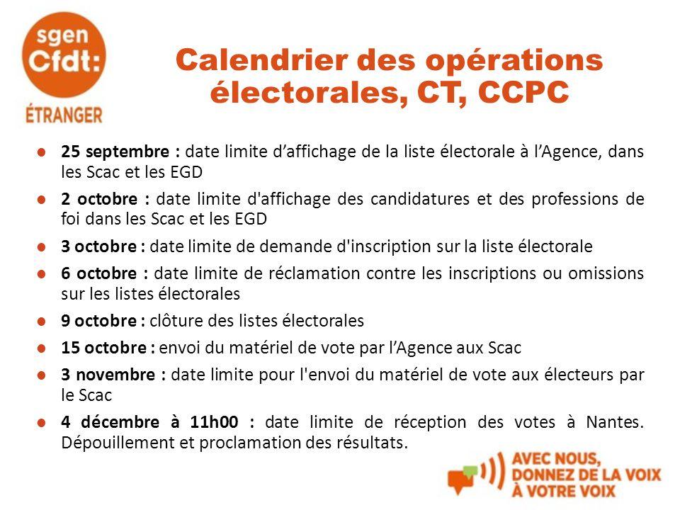Calendrier des opérations électorales, CT, CCPC