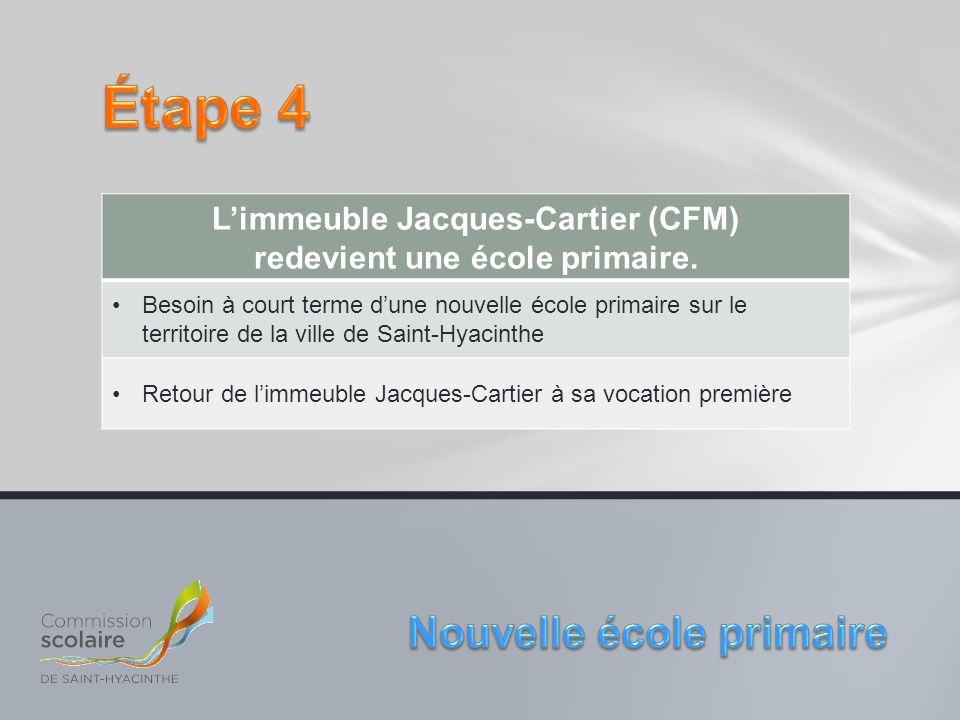 Étape 4 Nouvelle école primaire