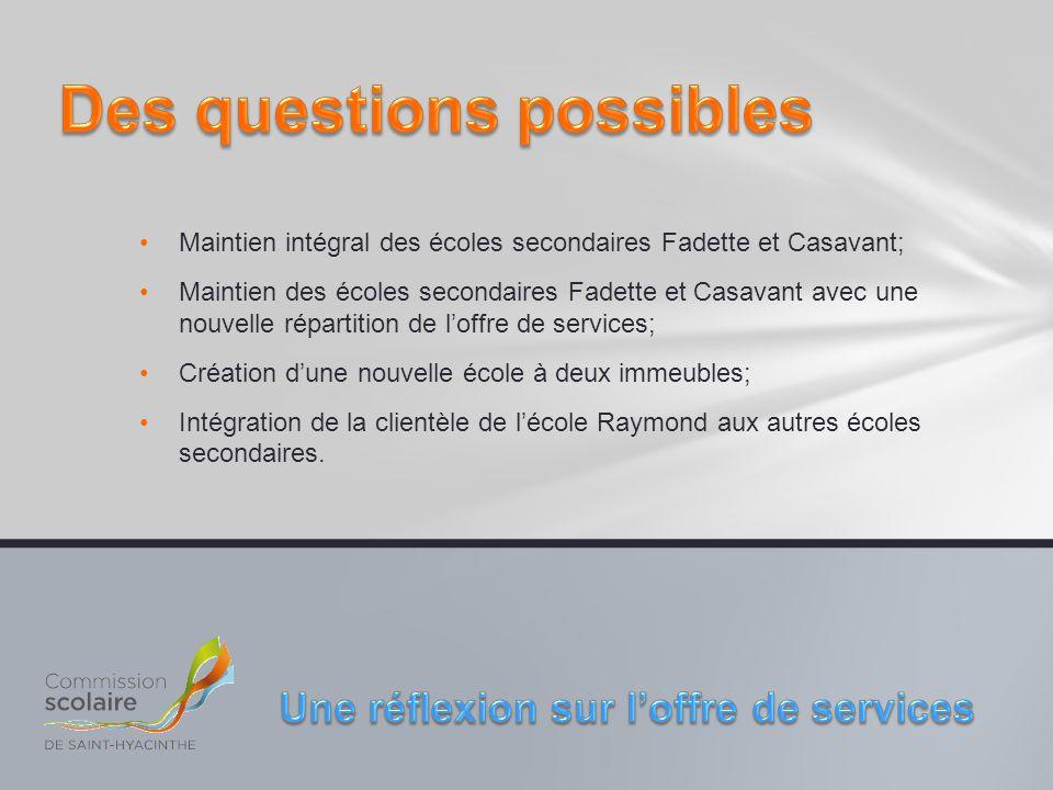 Des questions possibles Une réflexion sur l'offre de services