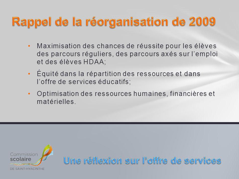 Rappel de la réorganisation de 2009