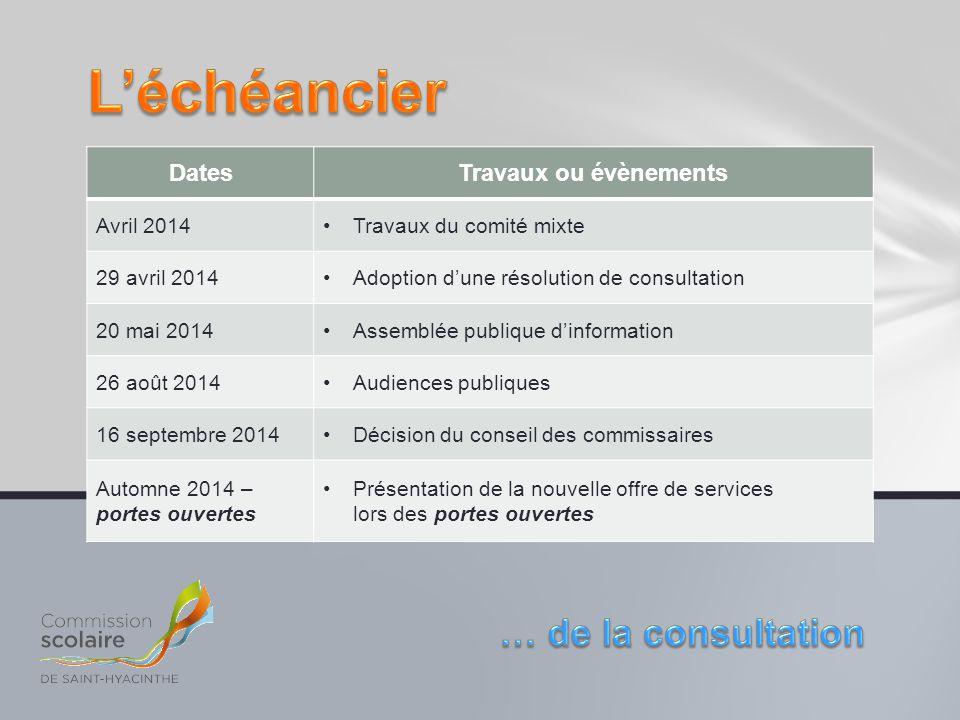 L'échéancier … de la consultation Dates Travaux ou évènements
