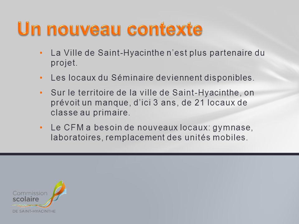 Un nouveau contexte La Ville de Saint-Hyacinthe n'est plus partenaire du projet. Les locaux du Séminaire deviennent disponibles.