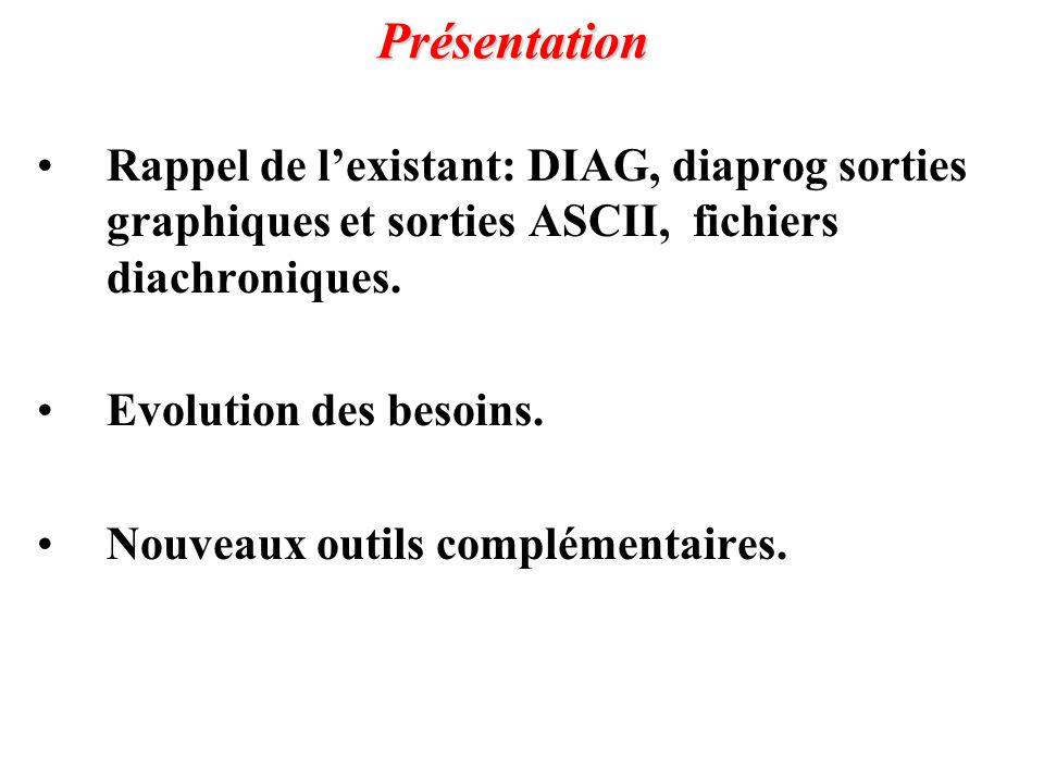 Présentation Rappel de l'existant: DIAG, diaprog sorties graphiques et sorties ASCII, fichiers diachroniques.