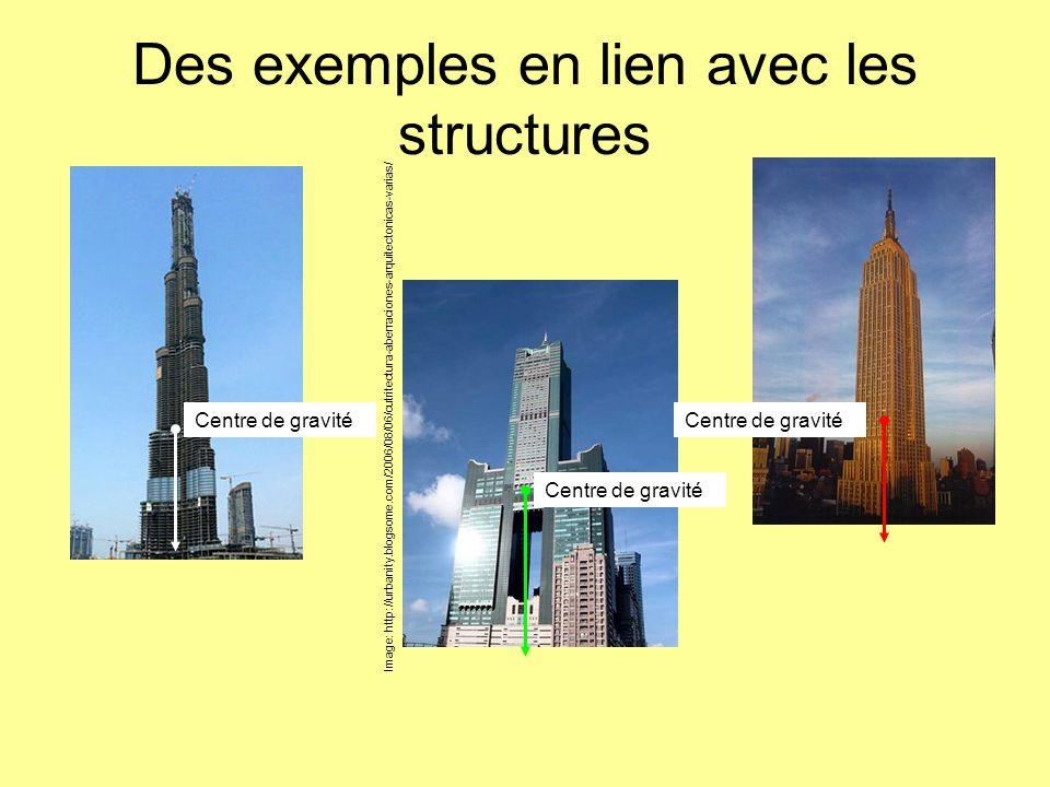 Des exemples en lien avec les structures