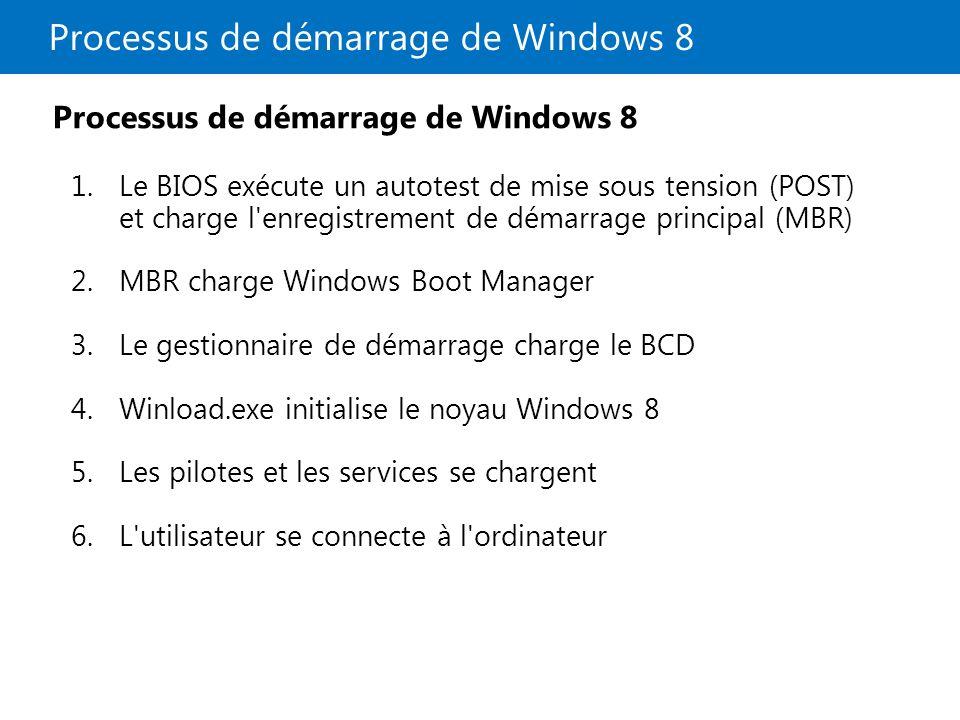 Processus de démarrage de Windows 8