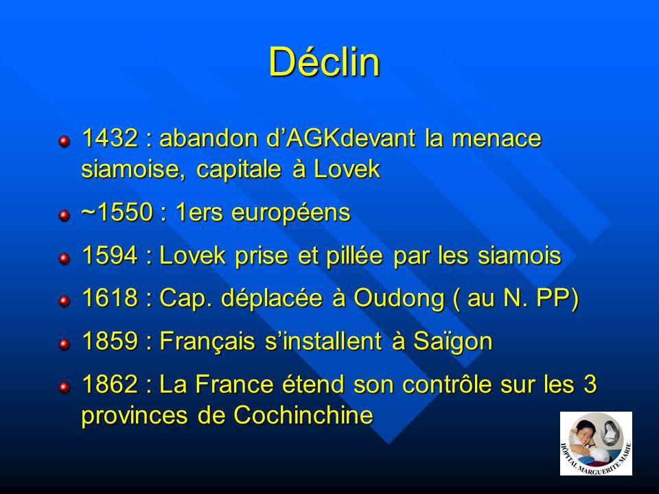 Déclin 1432 : abandon d'AGKdevant la menace siamoise, capitale à Lovek