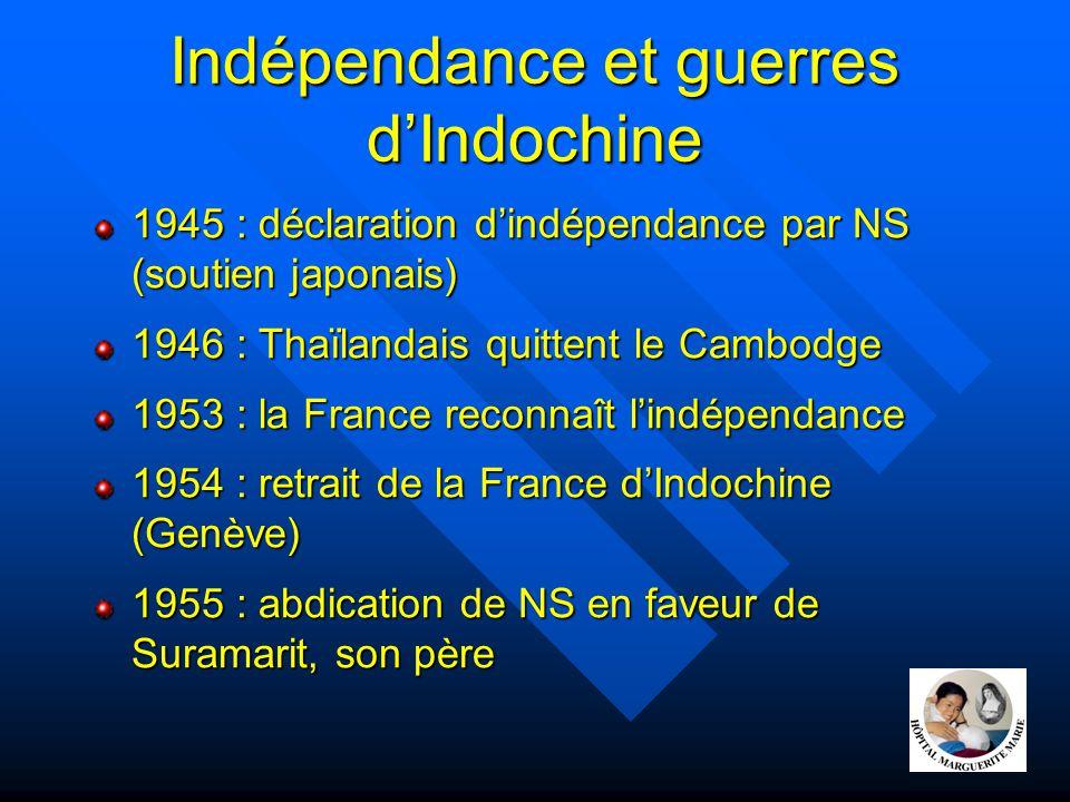 Indépendance et guerres d'Indochine