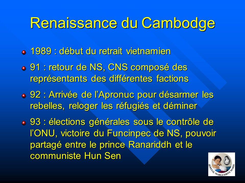 Renaissance du Cambodge