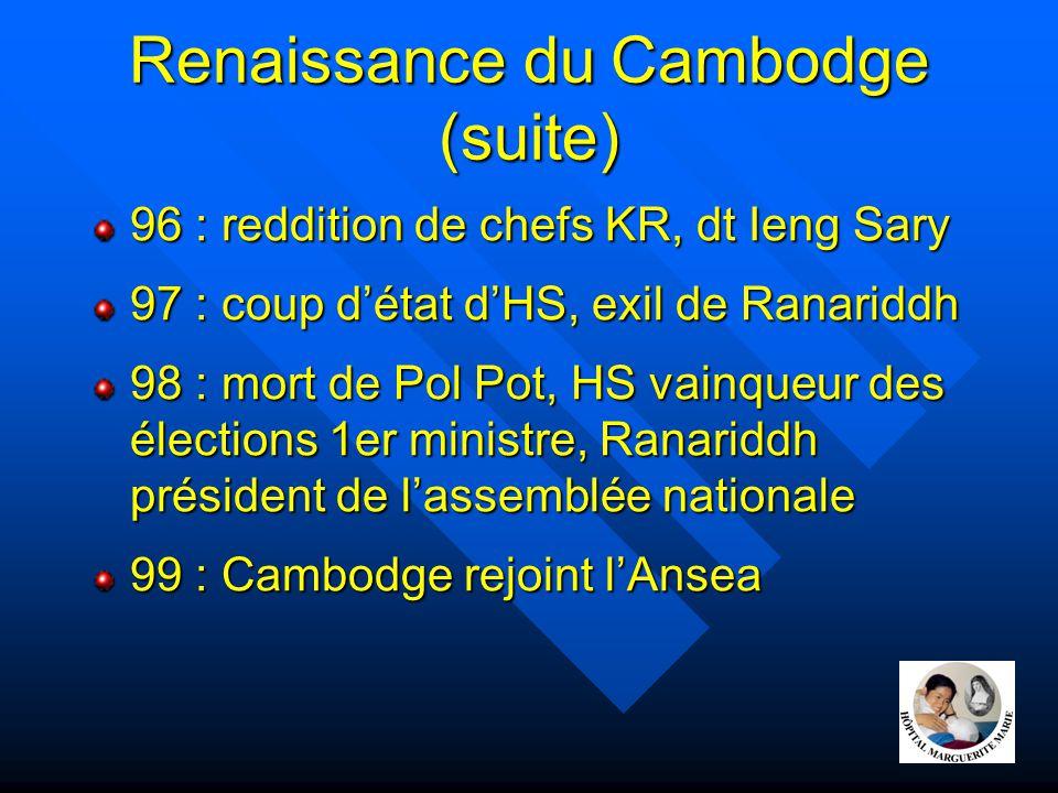 Renaissance du Cambodge (suite)