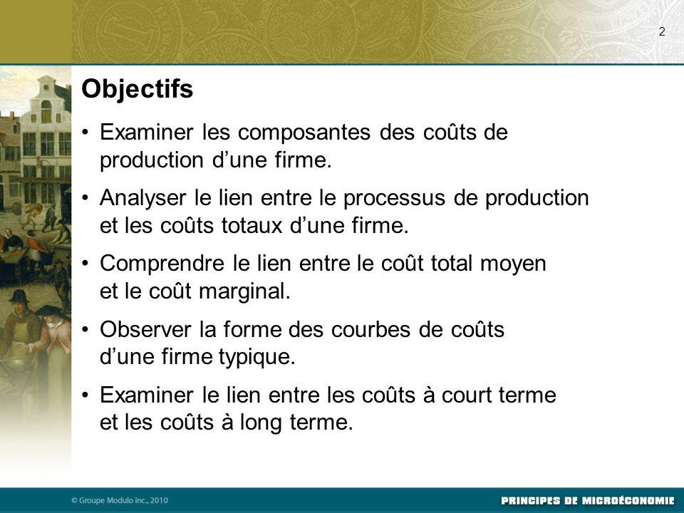 07/22/09 2. Objectifs. Examiner les composantes des coûts de production d'une firme.