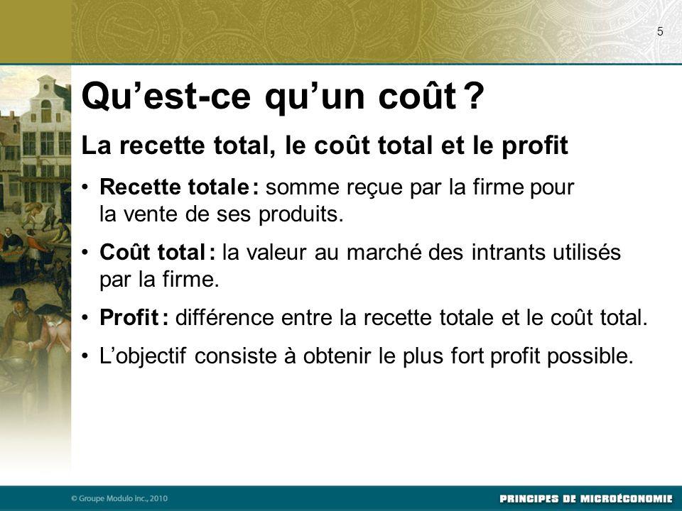 Qu'est-ce qu'un coût La recette total, le coût total et le profit