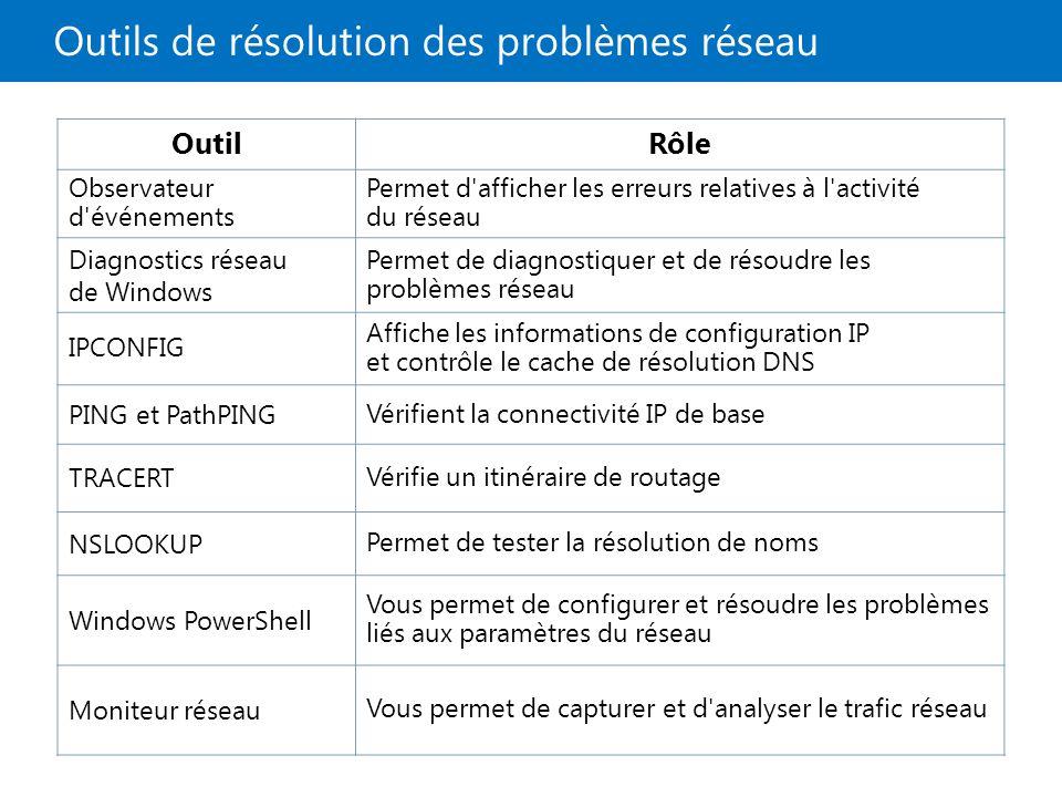Outils de résolution des problèmes réseau