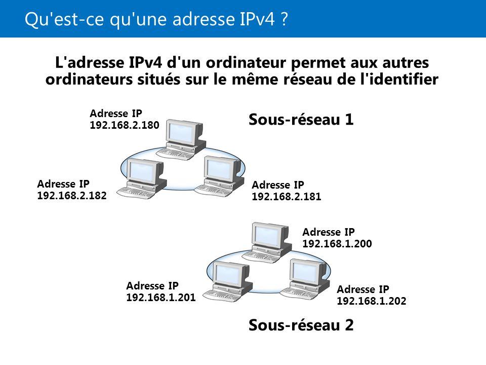 Qu est-ce qu une adresse IPv4