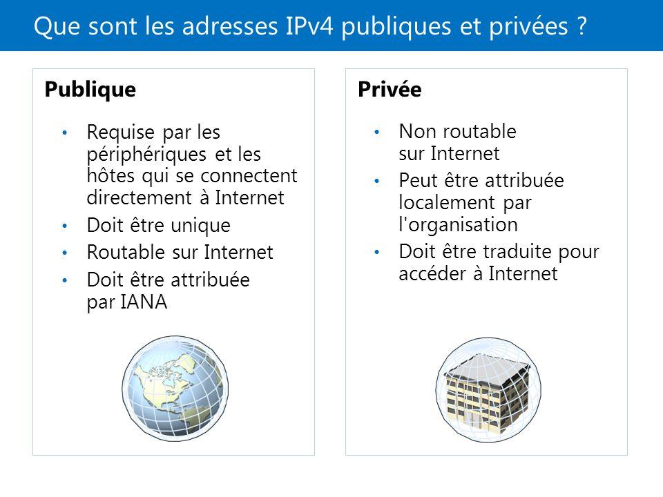 Que sont les adresses IPv4 publiques et privées