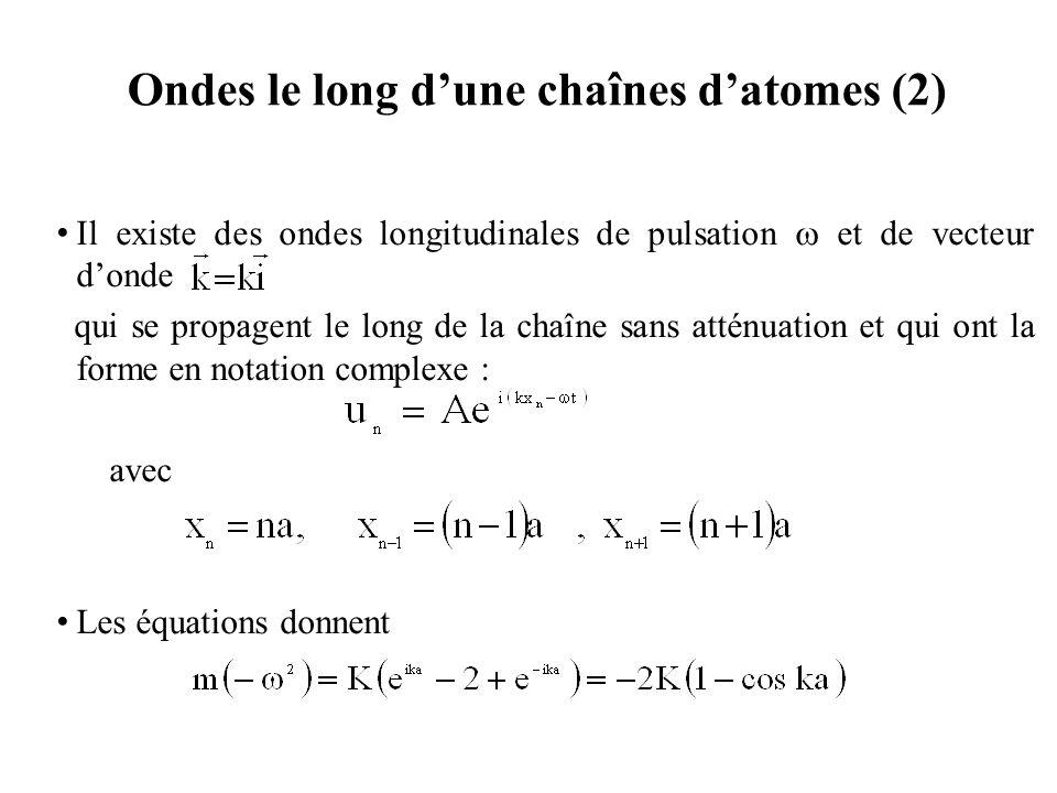 Ondes le long d'une chaînes d'atomes (2)