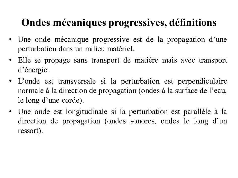Ondes mécaniques progressives, définitions