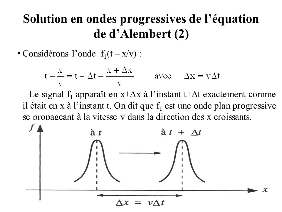 Solution en ondes progressives de l'équation de d'Alembert (2)