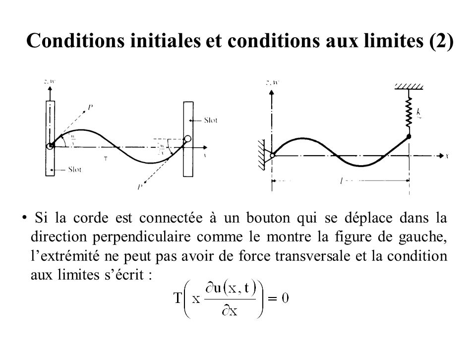 Conditions initiales et conditions aux limites (2)