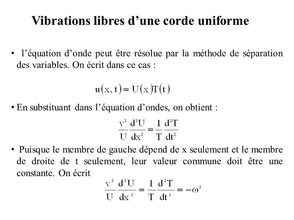 Vibrations libres d'une corde uniforme