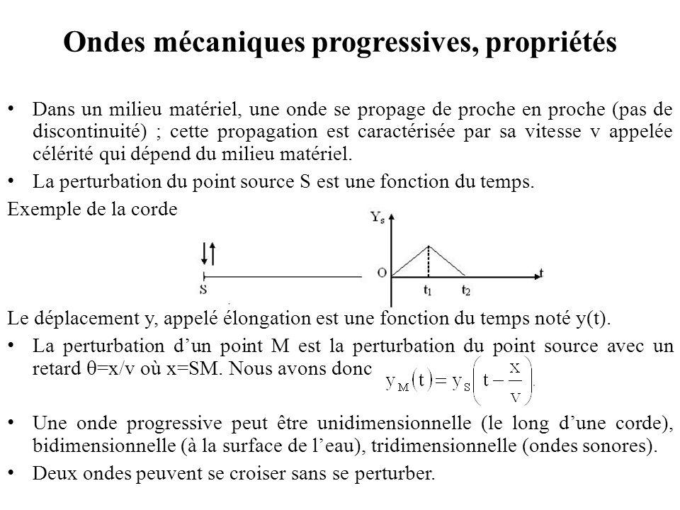 Ondes mécaniques progressives, propriétés
