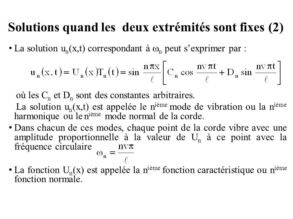 Solutions quand les deux extrémités sont fixes (2)