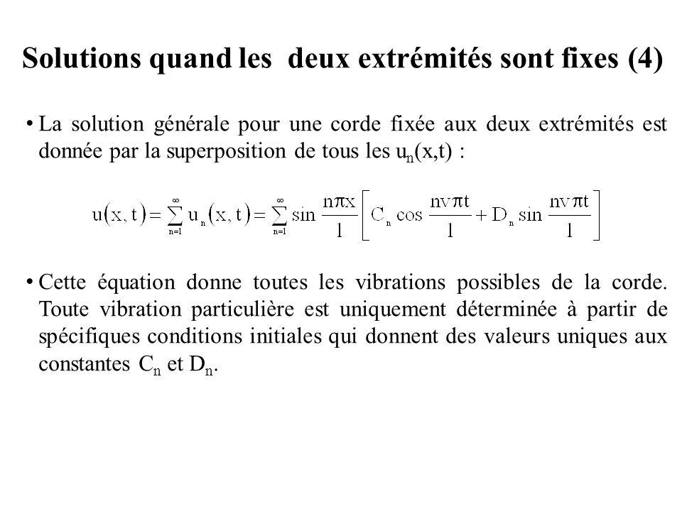 Solutions quand les deux extrémités sont fixes (4)