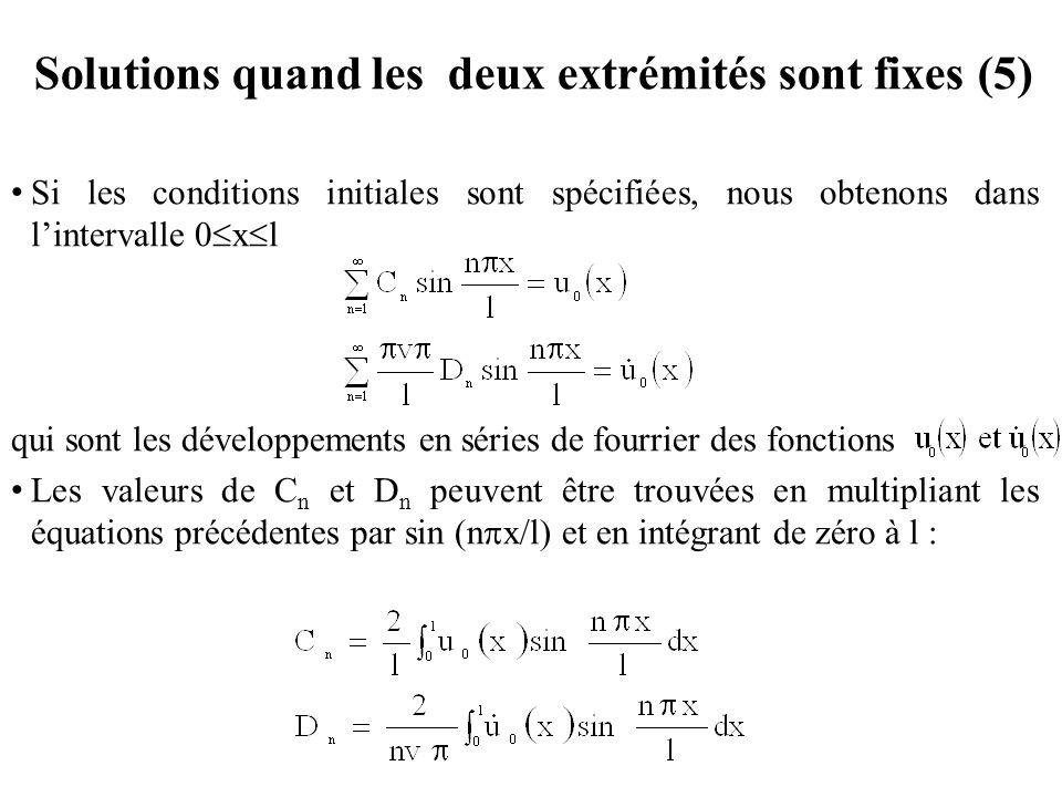 Solutions quand les deux extrémités sont fixes (5)