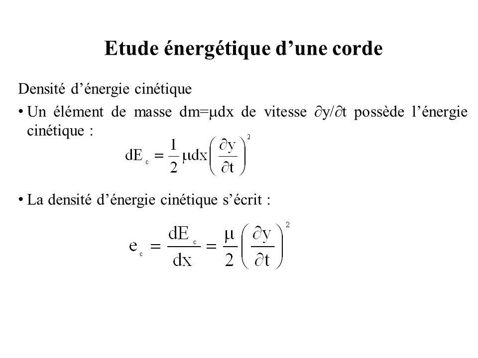 Etude énergétique d'une corde