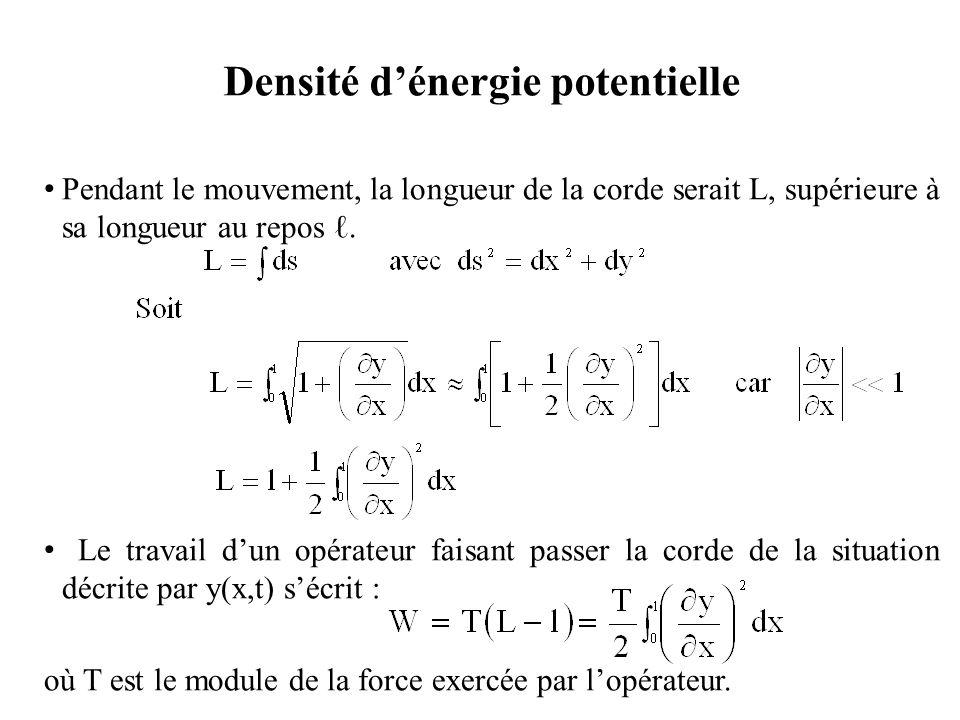 Densité d'énergie potentielle