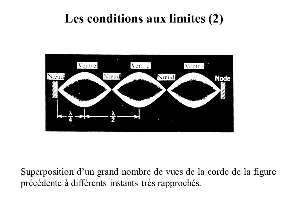 Les conditions aux limites (2)