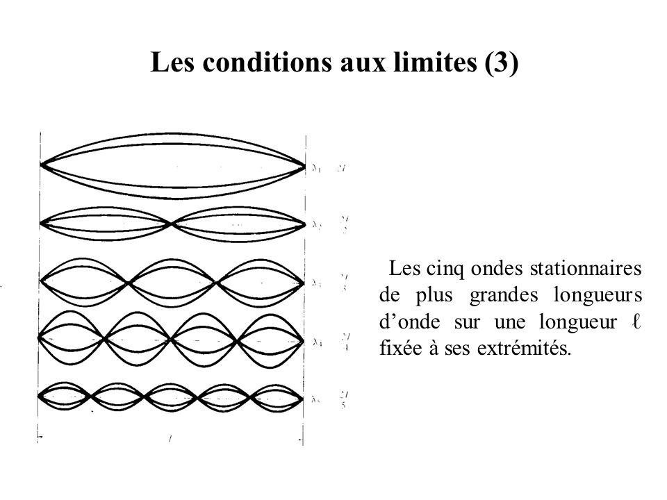 Les conditions aux limites (3)