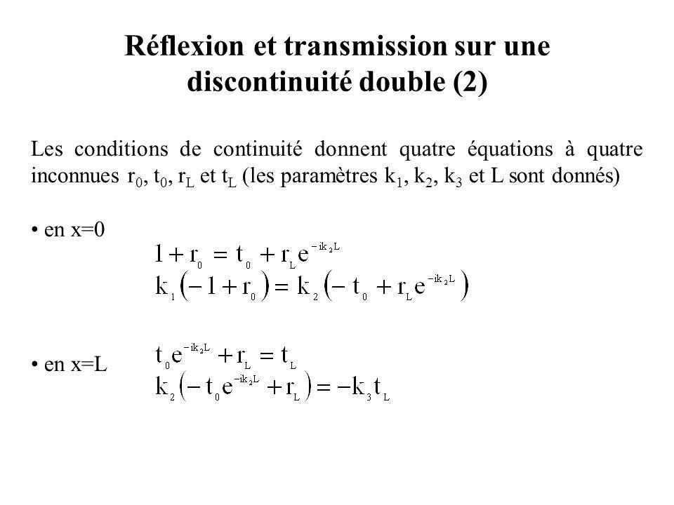 Réflexion et transmission sur une discontinuité double (2)