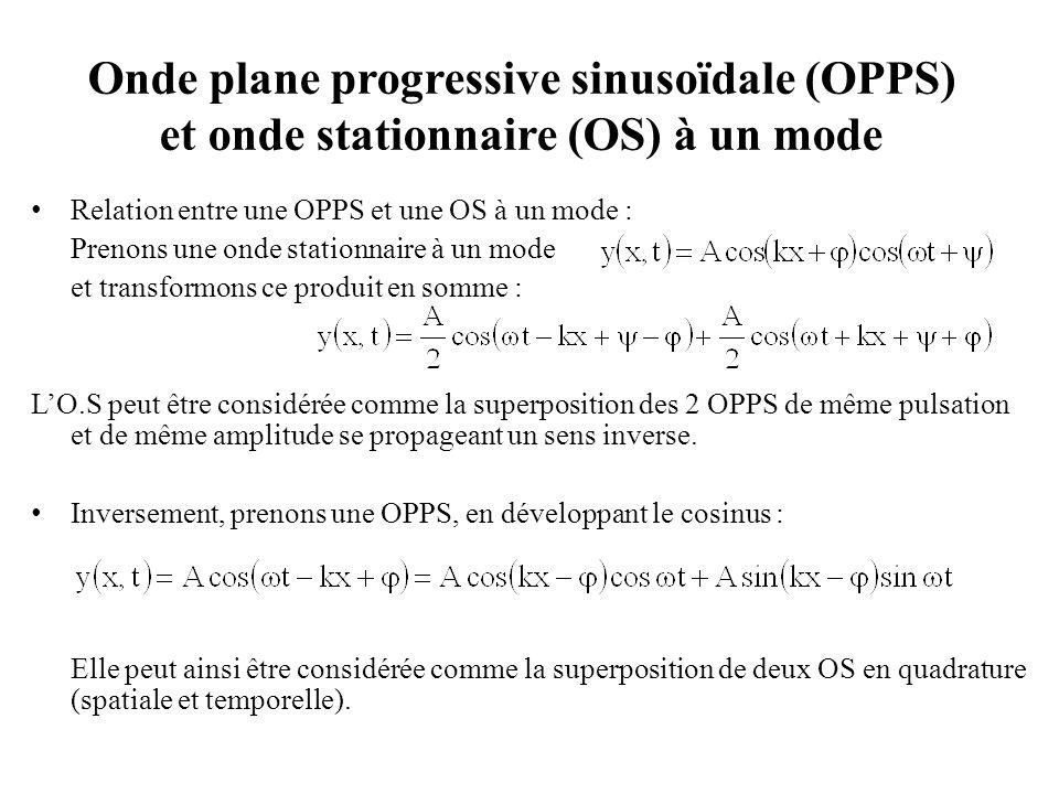 Onde plane progressive sinusoïdale (OPPS) et onde stationnaire (OS) à un mode