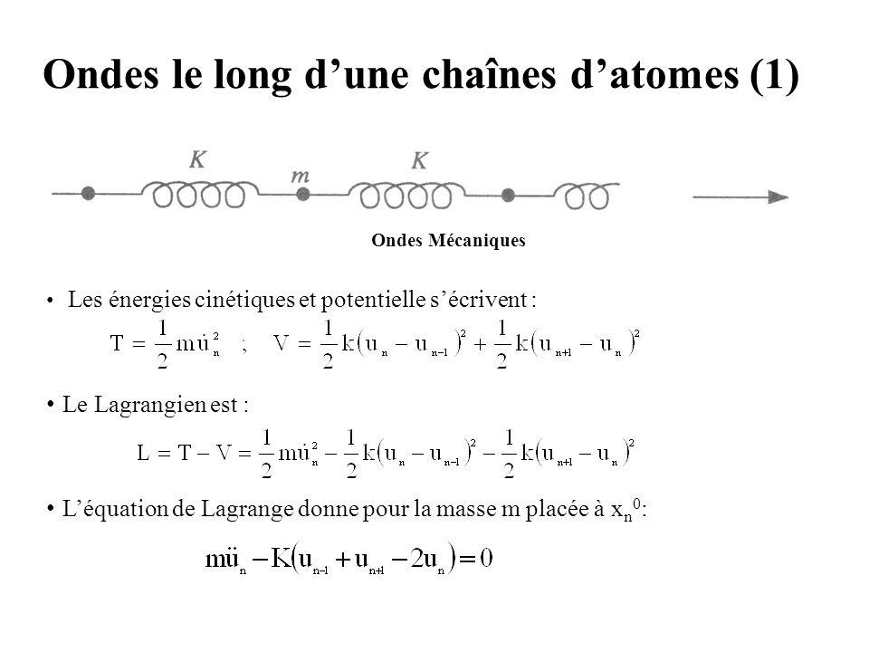 Ondes le long d'une chaînes d'atomes (1)