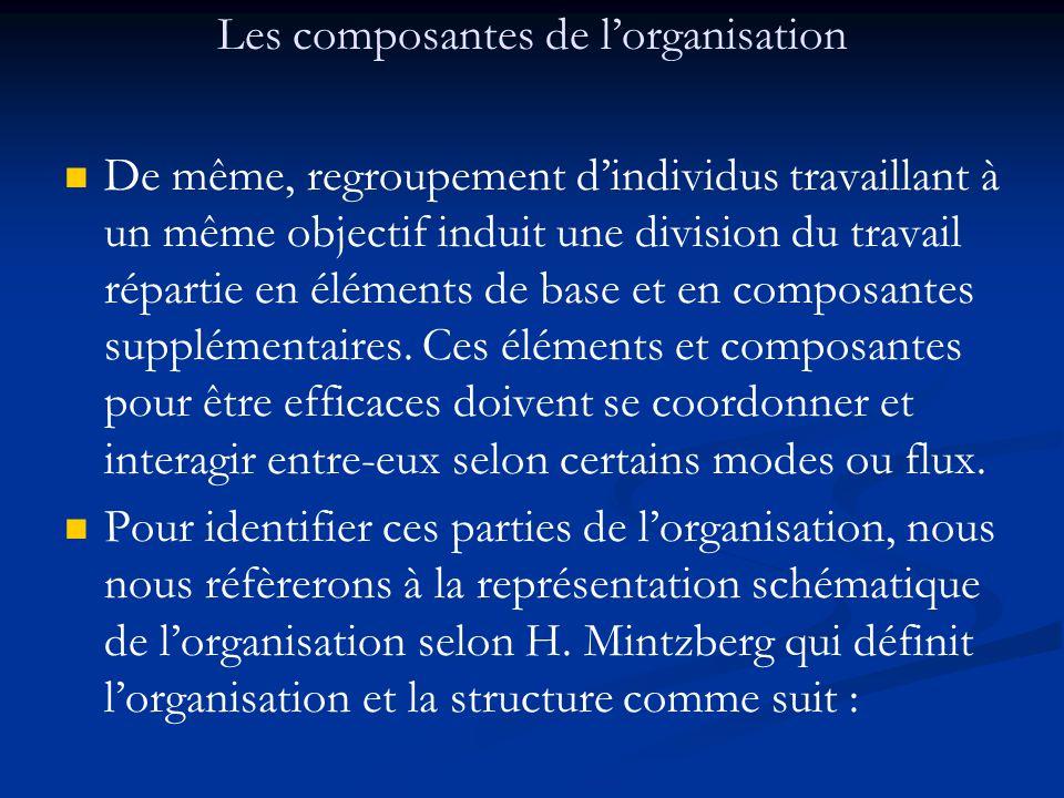 Les composantes de l'organisation