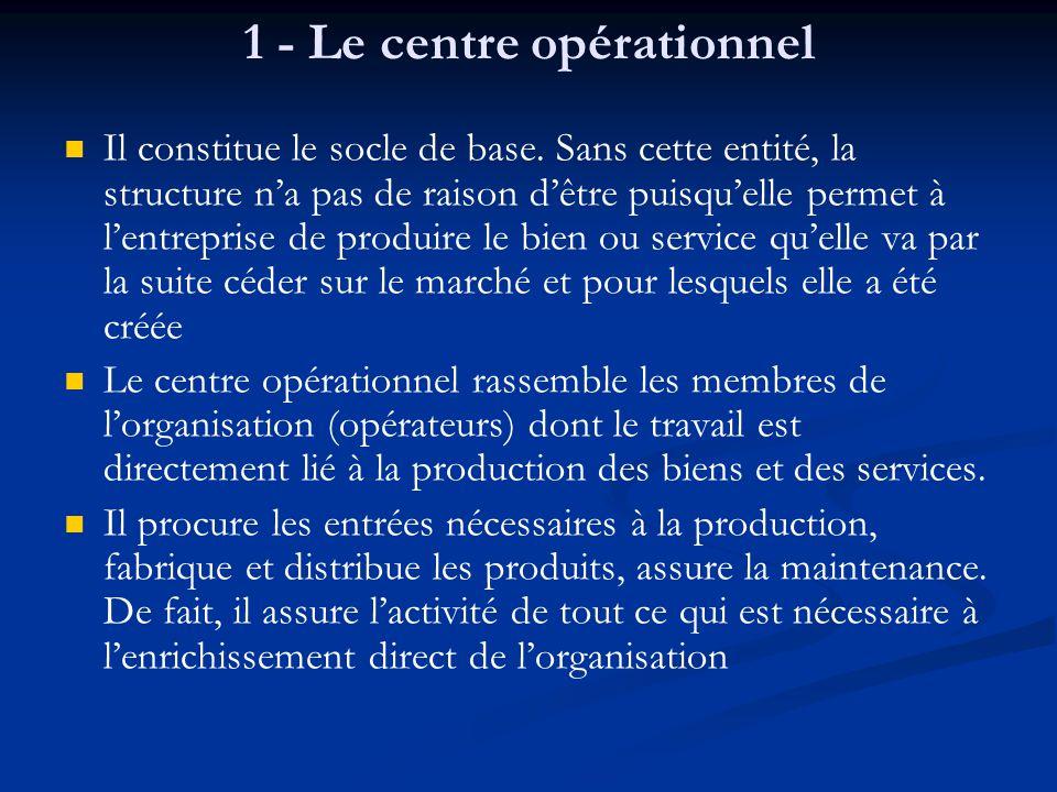 1 - Le centre opérationnel