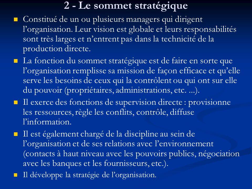 2 - Le sommet stratégique